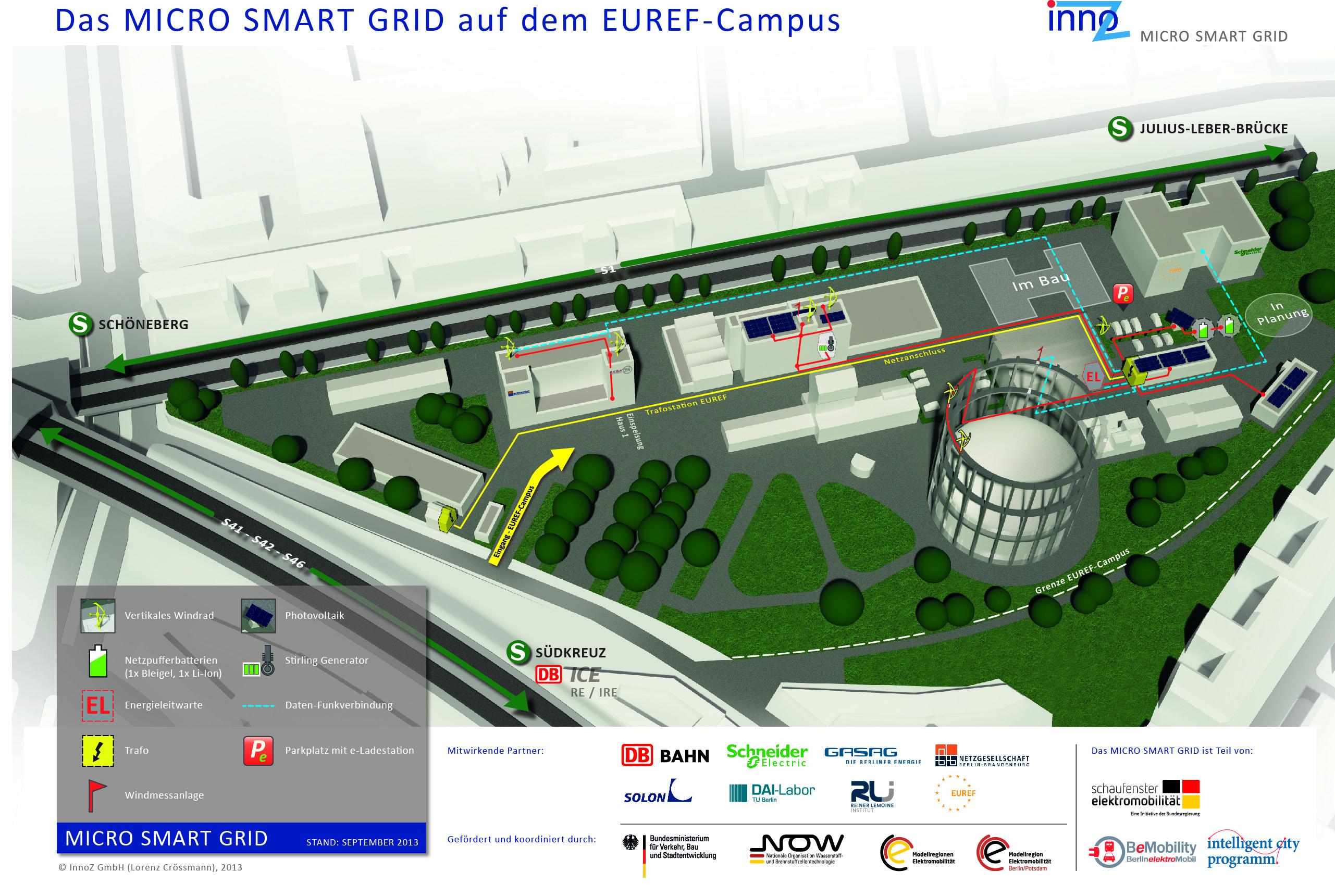 Lageplan Micro Smart Grid